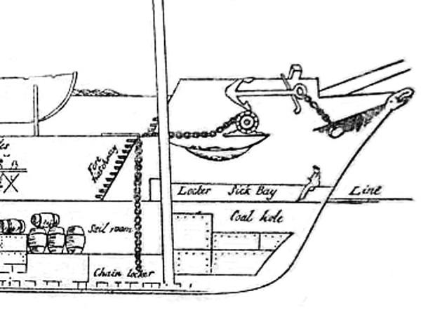 Queensland shipwrecks   Charles Eaton: wake for the