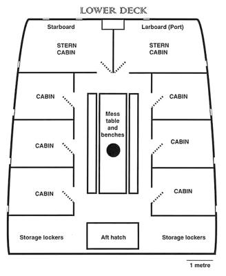 Intermediate cabins.